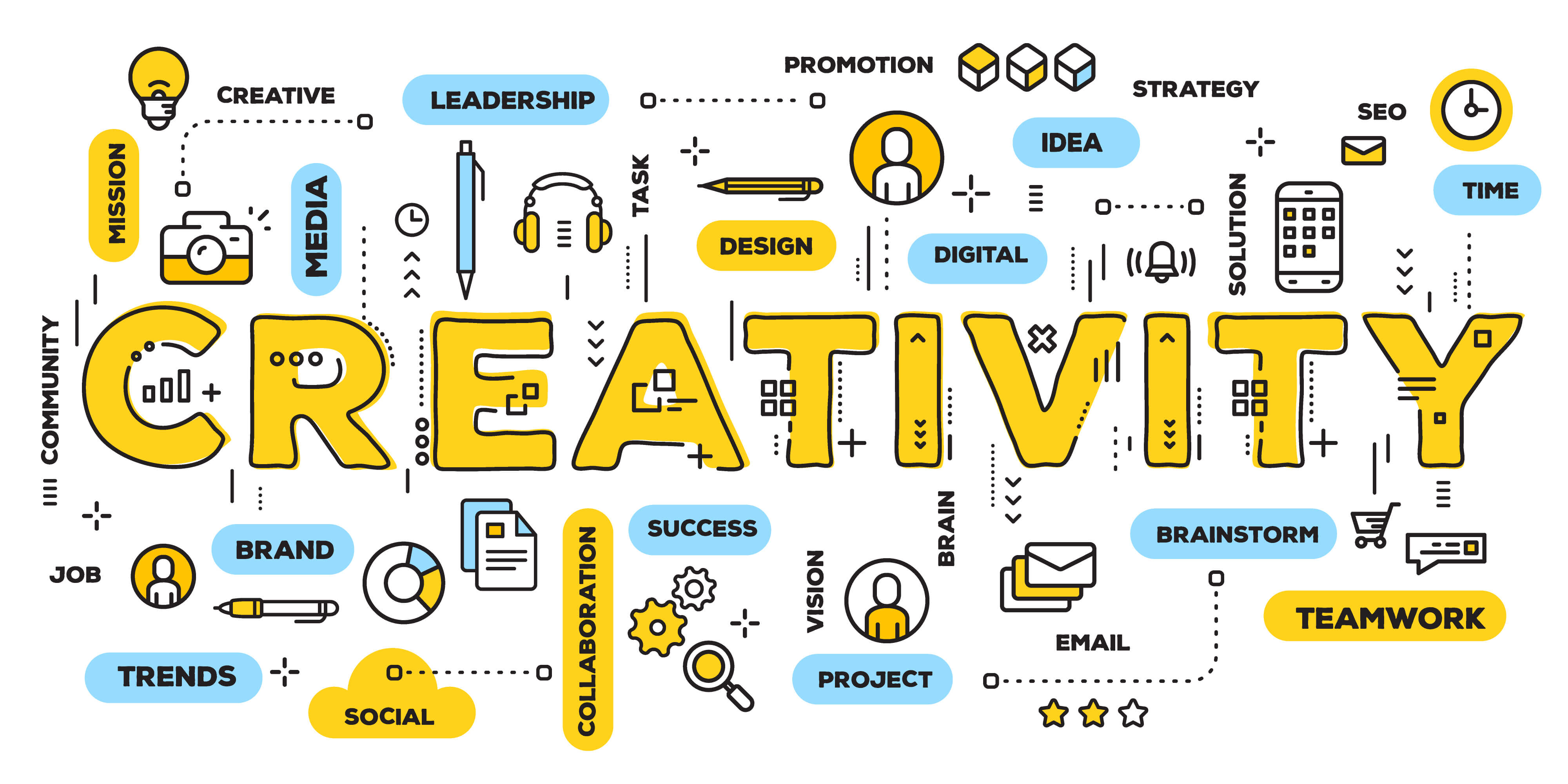 What's the Big Deal About Creativity?
